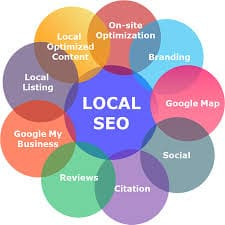 Image result for Small Business in Google Local Optimization